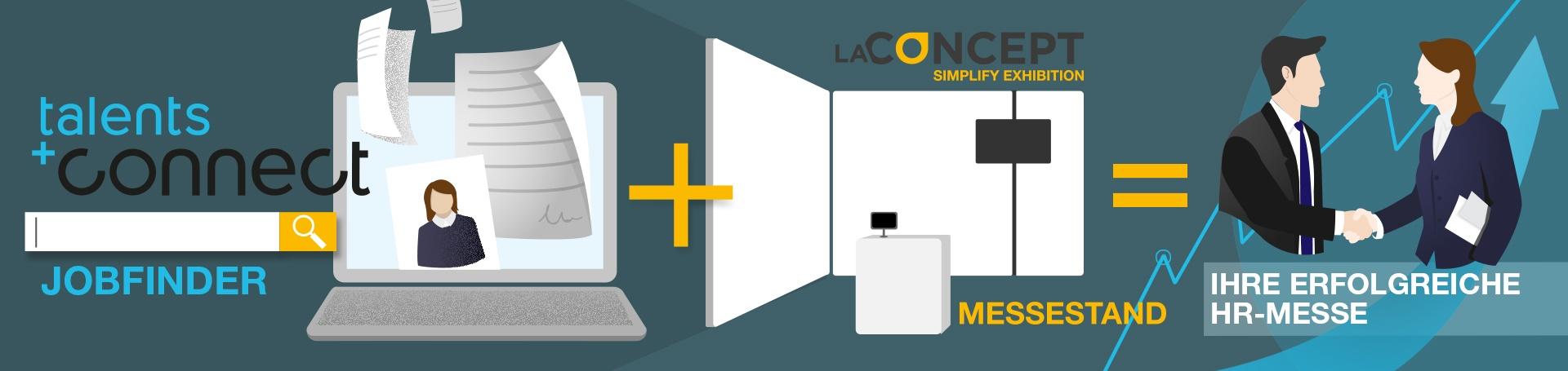 Schaffen Sie mit dem Jobfinder einen schnellen und umkomplizierten Zugang zu offenen Jobangeboten!