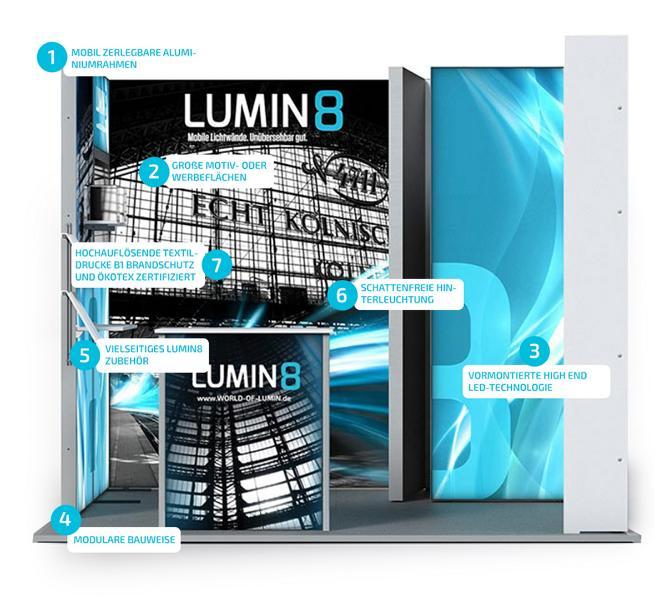 LUMIN8 Konzept USPs