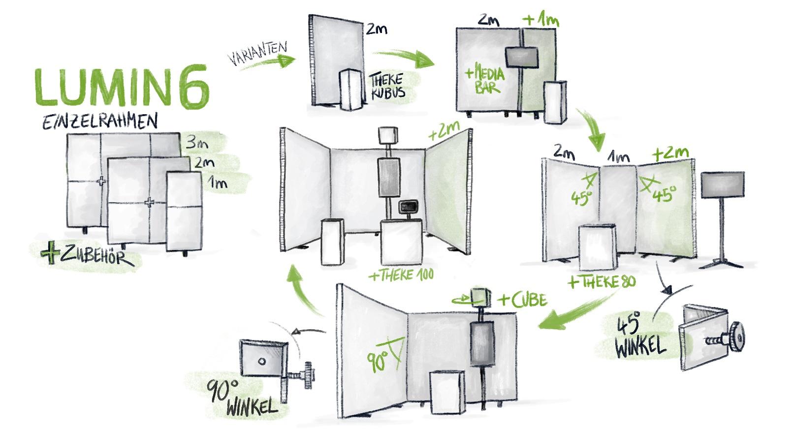 LUMIN6 ist das richtige System für verschiedenste Standflächen und größen
