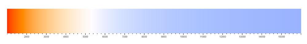 LEDs verfügen über eine breite Farbpalette die sich in Kelvin messen lässt